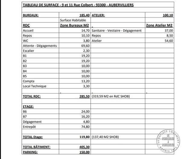 Local d'activité 4.000€ 400m² Aubervilliers (93300)