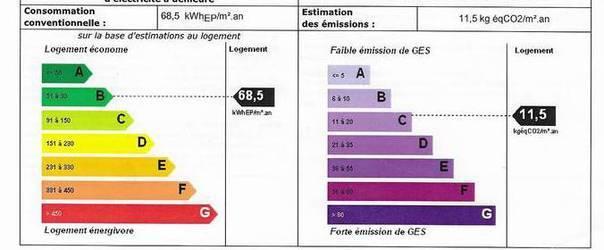 Eragny (95610)