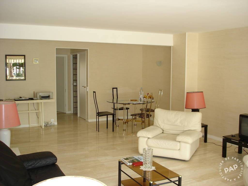 Vente Appartement Cannes (06)