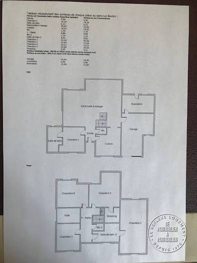 Immobilier Etiolles (91450) 560.000€ 210m²