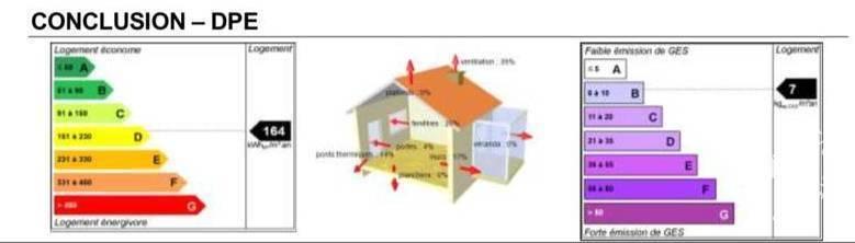Appartement 129.000€ 64m² Marseille 12E