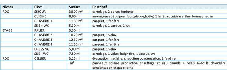 Saint-Hilarion (78125)