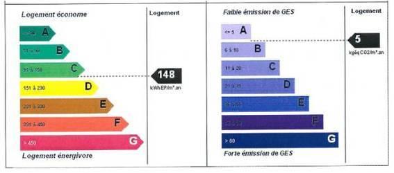 Rillieux-La-Pape (69140)