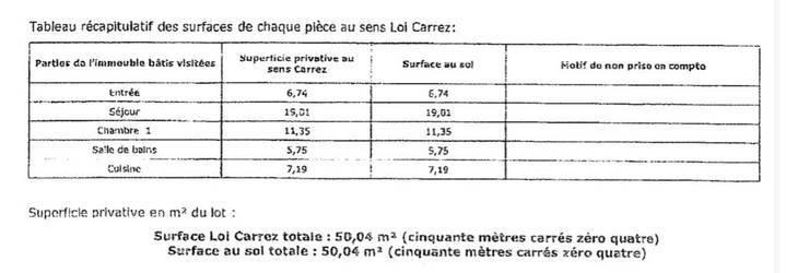 Rueil-Malmaison (92500)
