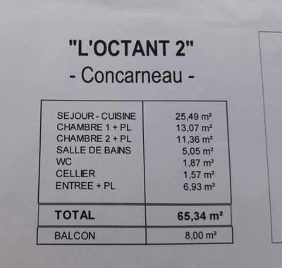 Concarneau (29900)