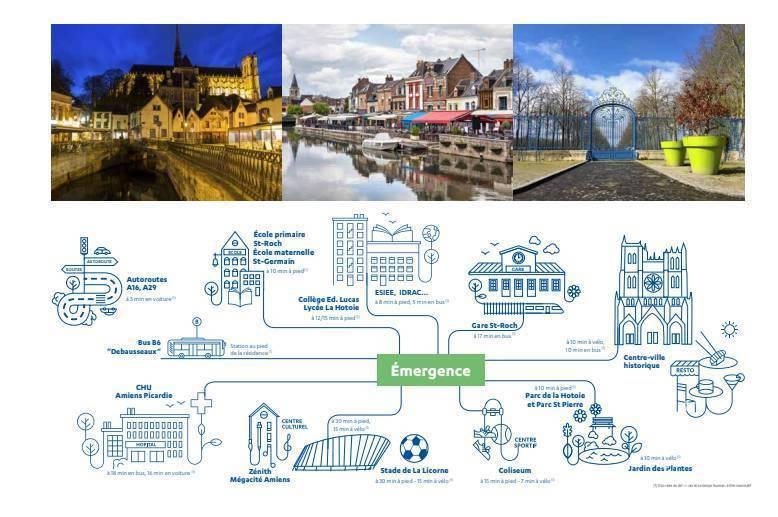 Vente immobilier 190.000€ Amiens (80000)