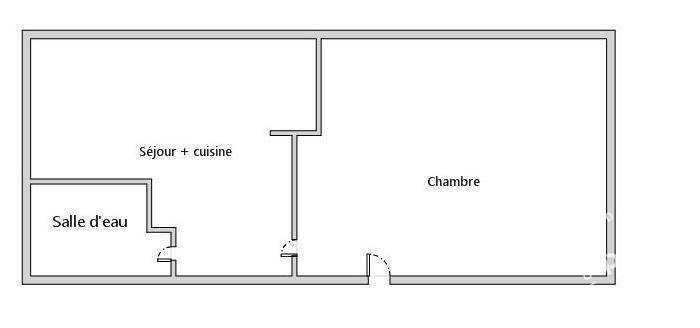 Immobilier Vincennes (94300) 790€ 19m²