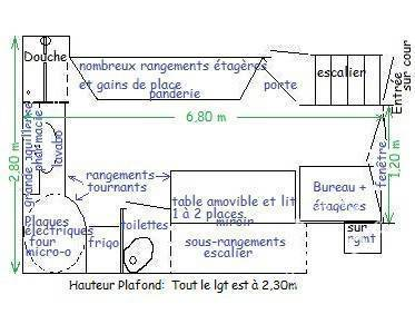 Immobilier Paris 9E (75009) 495.000€ 45m²