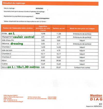 Sceaux (92330)